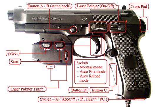 LCD Topgun